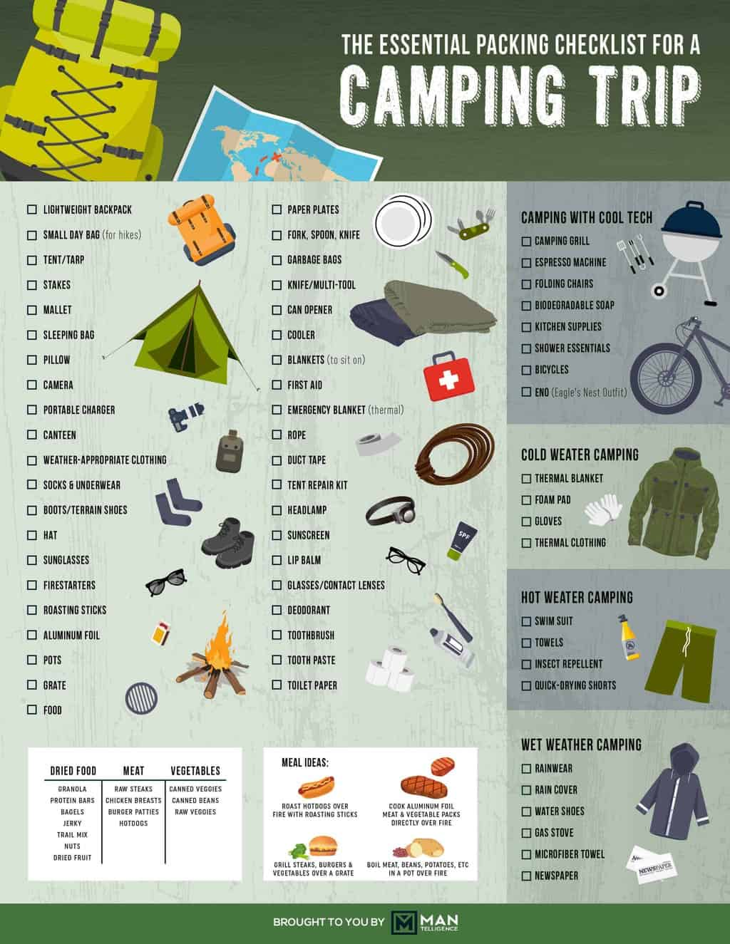 download packing list