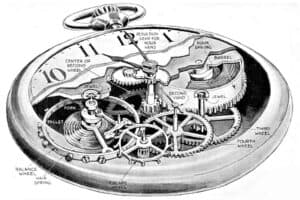 primer to wristwatches - main