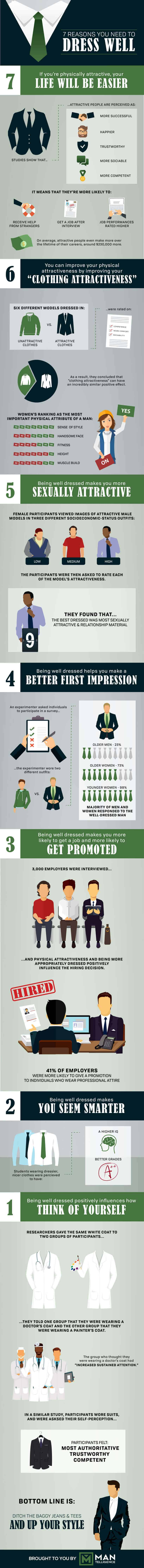 reasons to dress well infographic