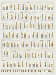 craft beer gifts - 99 Bottles of Craft Beer on the Wall Scratch-Off Chart