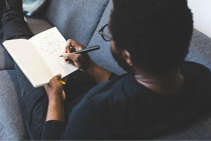 list of hobbies - Journaling
