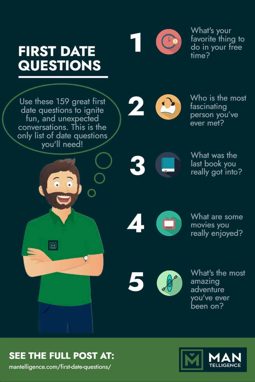 Первые вопросы на свидании - инфографика
