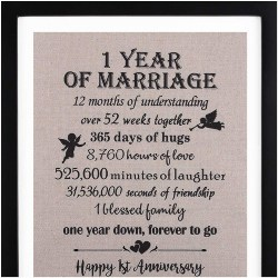 One Year Anniversary Gifts - 39. Framed 1st Anniversary Burlap Print