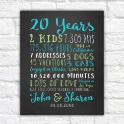 20th Anniversary Gifts For Parents -20th Wedding Anniversary Art