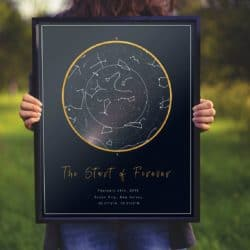 20th Anniversary Gifts For Parents -Star Map