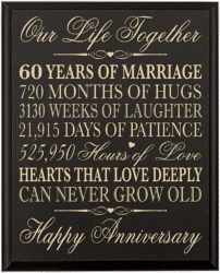60th Anniversary Gifts For Parents -Milestone Wall Plaque Gifts