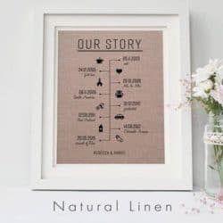 2 year anniversary gifts - Our story timeline print
