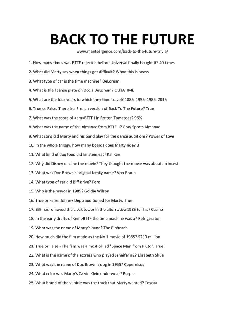 Downloadable and Printable jpg/pdf list of Beer Trivia