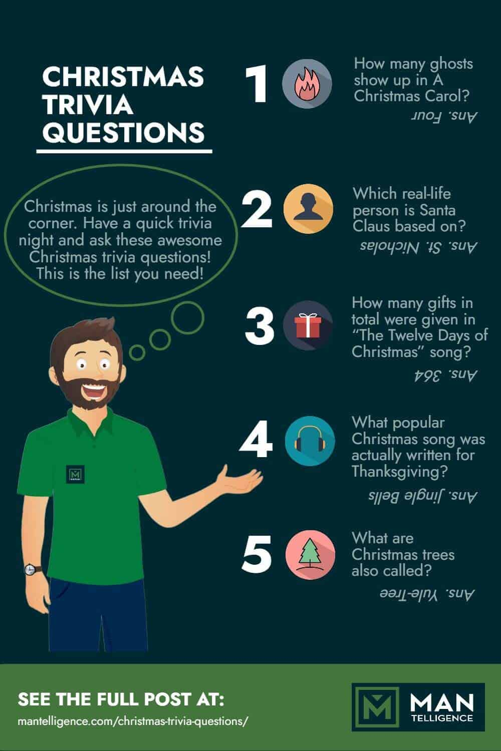 Christmas Trivia Questions - infographic