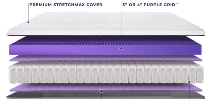 Purple Hybrid Premier Mattress Review - Is Purple Hybrid Premier Mattress worth it?