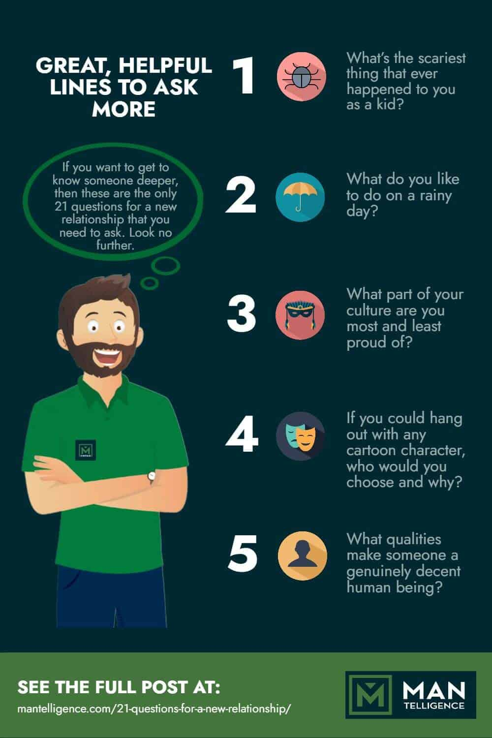 21 Questions For A New Relationship - Infographic