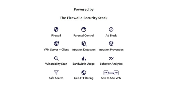 security features list