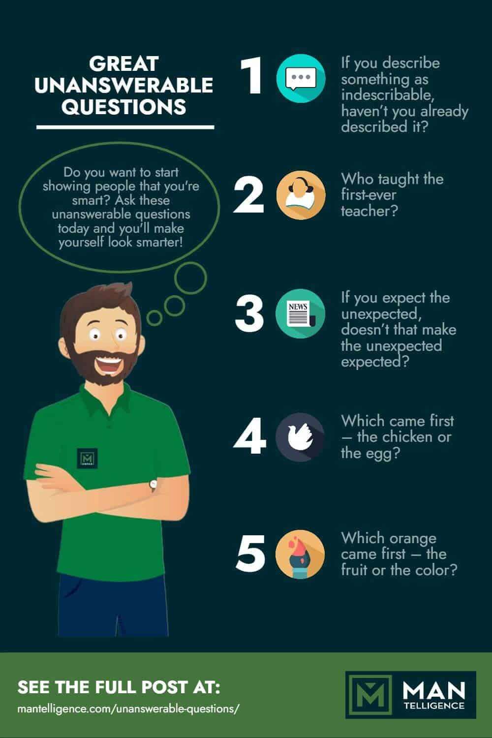 Unanswerable Questions - Infographic