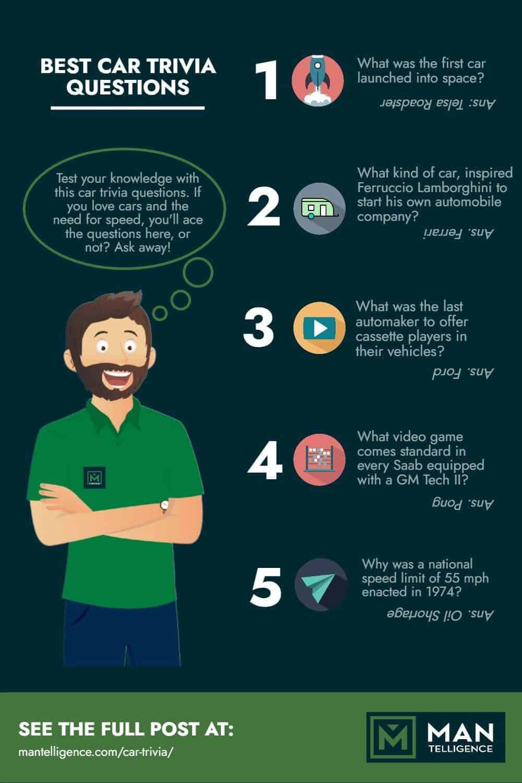Car Trivia Questions - infographic
