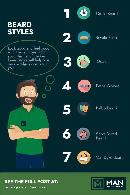 Beard Styles - Infographic (1)