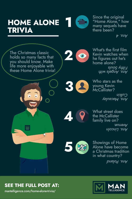 Home Alone Trivia - infographic