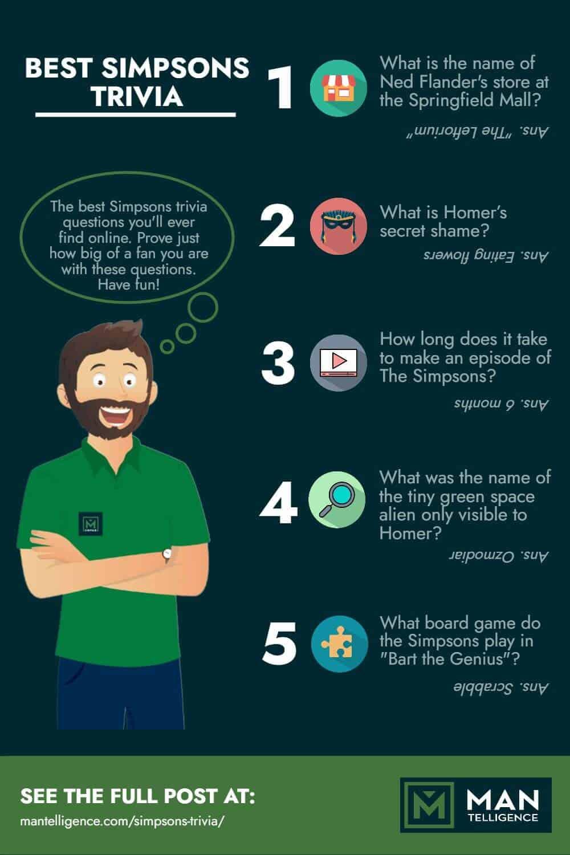 Simpsons trivia - infographic