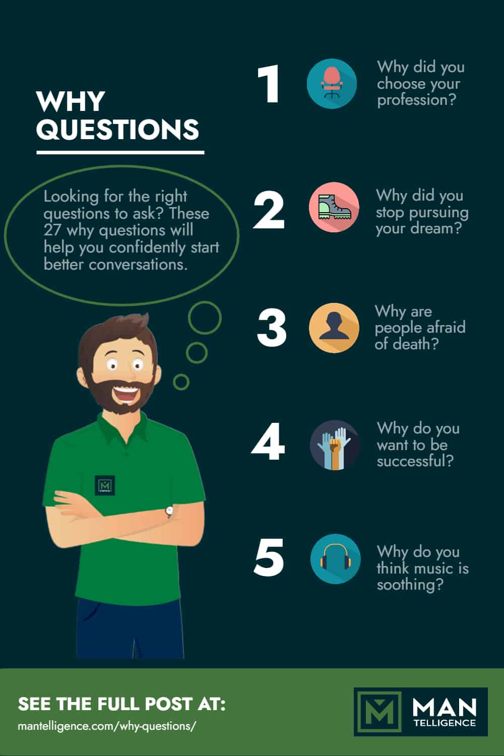 Infographic Facts About Why Questions