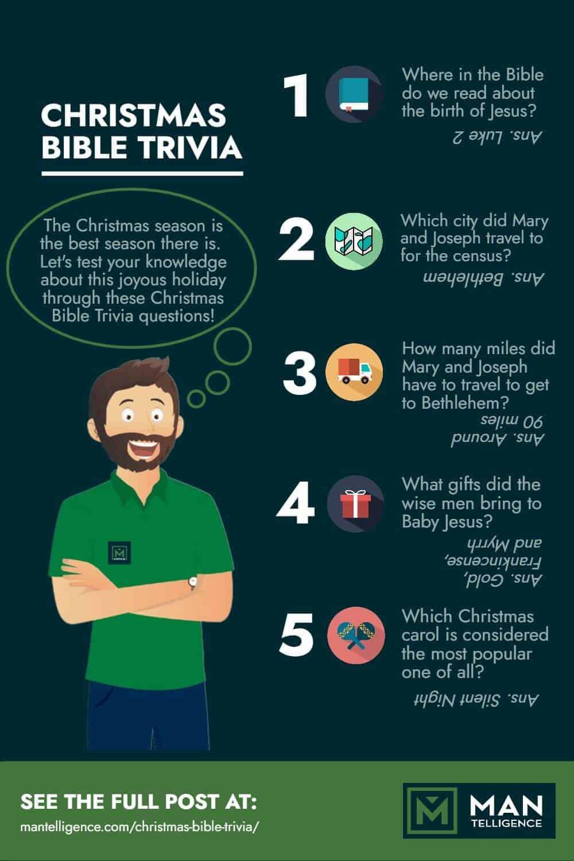 Christmas Bible Trivia - infographic