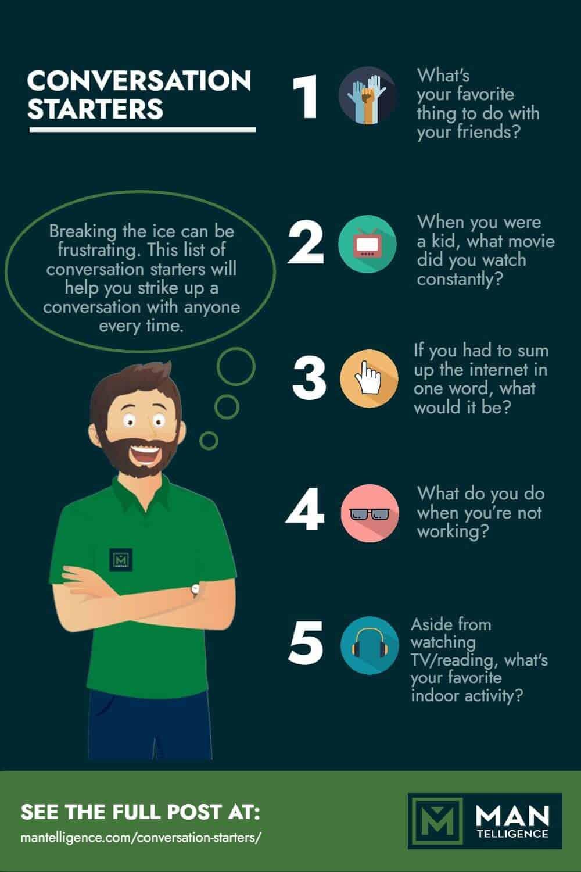 conversations starters - infographics