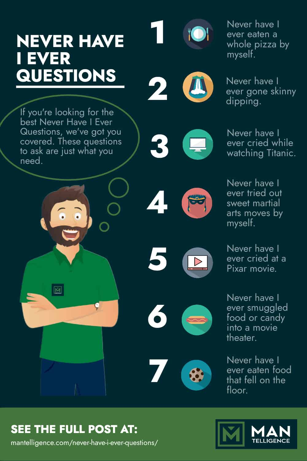 Infographics About Never Have I Ever Questions