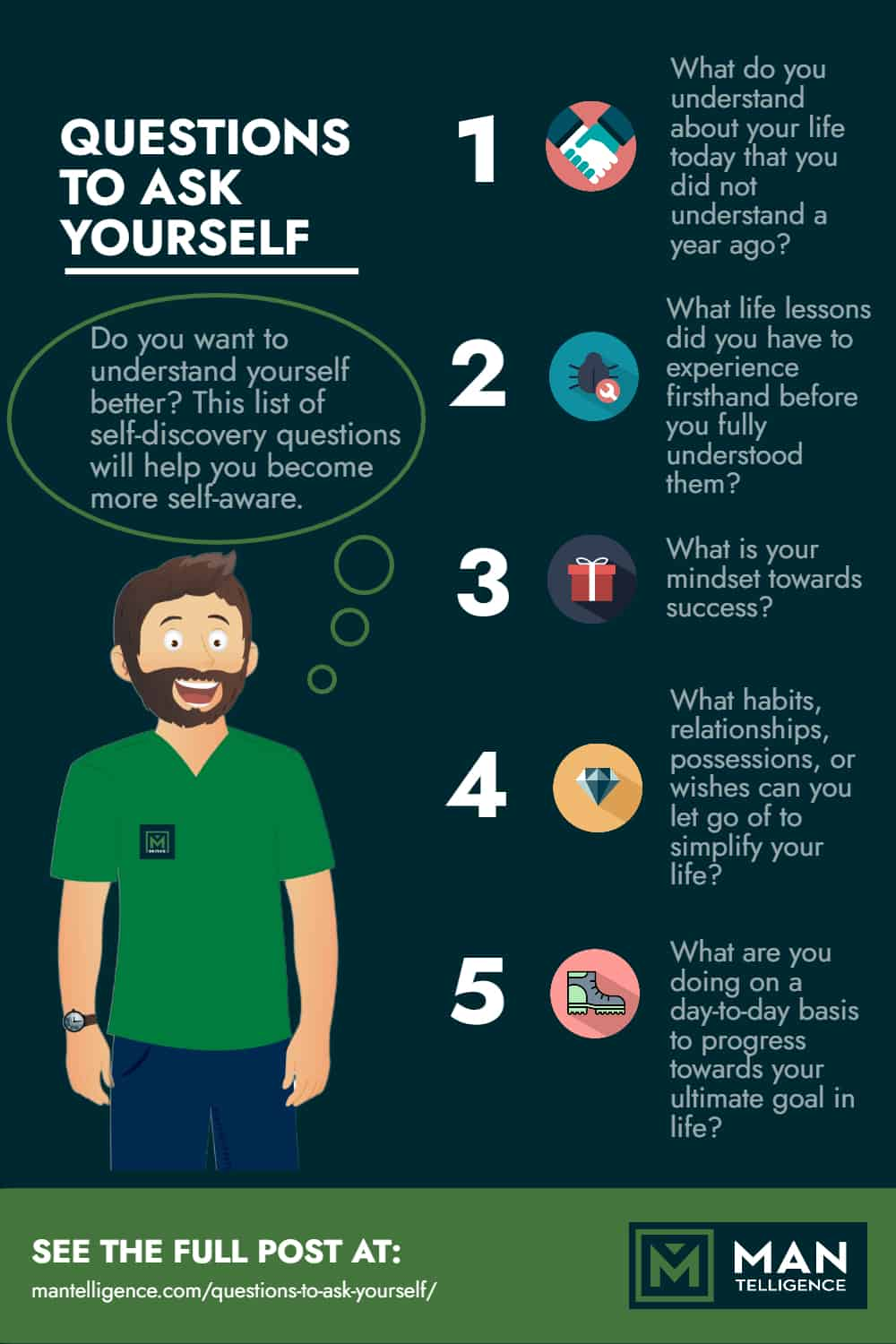 QUESTIONS TO ASK YOURSELF - Infographic