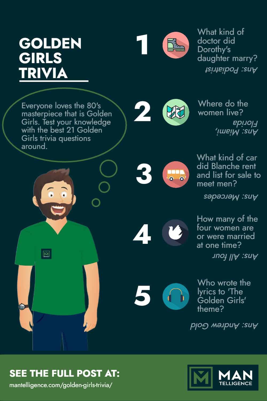 Golden Girl Trivia - Infographic